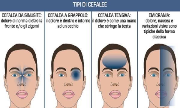 mal di testa tipologie e cause